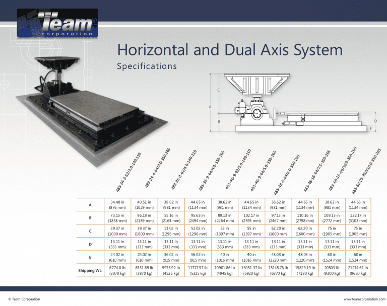 Team-Corporation-Horizontal-and-Dual-Axis-Vibration Data Sheet