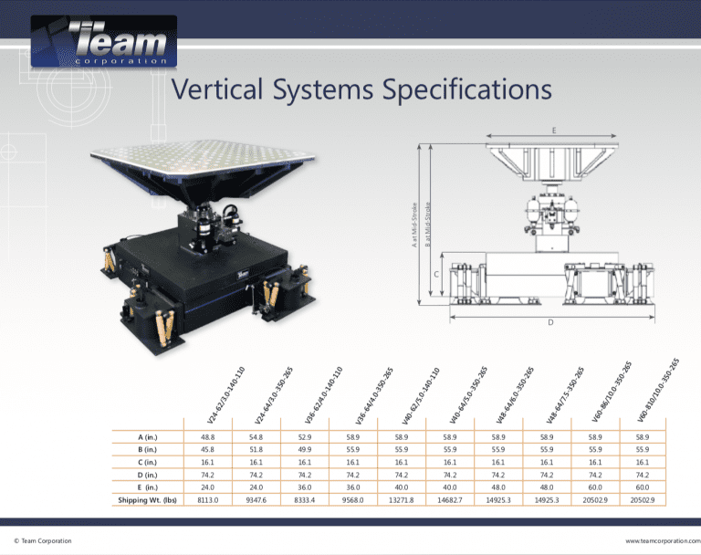 Team Corporation vertical vibration test system specifications.