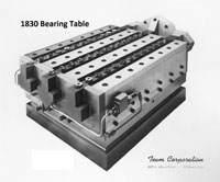 Under contract to NASA, Team Corporation invented the Model 1830 T and V bearings.